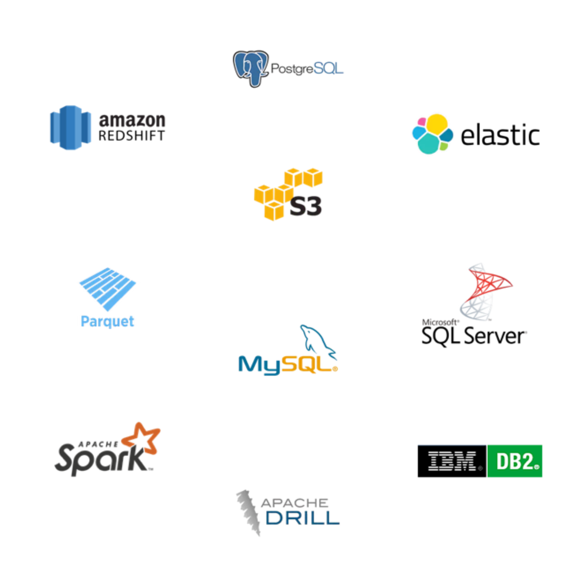 Plotly: Falcon SQL Client