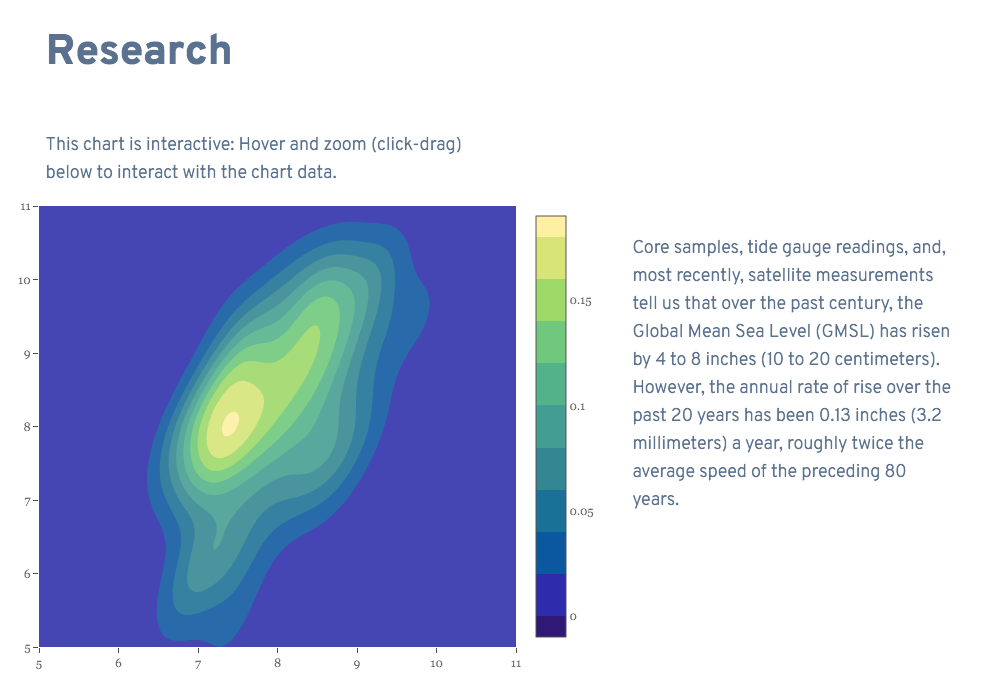 slide decks plotly